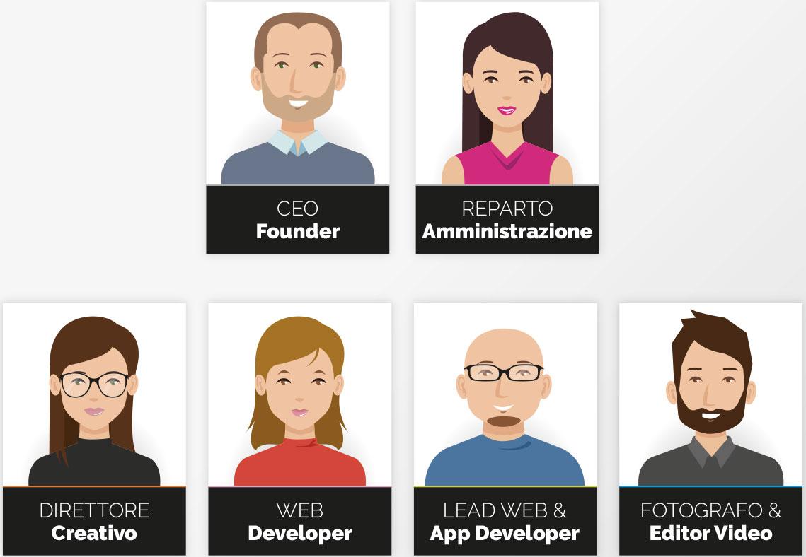 Agenzia Pubblicitaria, Realizzazione Siti Web, Grafica pubblicitaria
